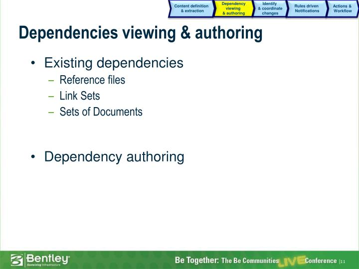 Dependencies viewing & authoring