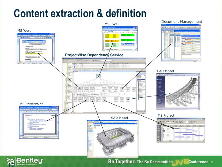 Content extraction & definition