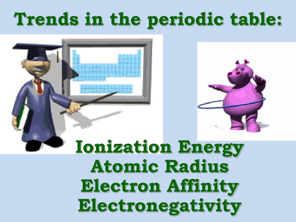 trends in the periodic table n