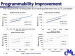 programmability improvement