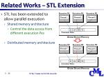 related works stl extension