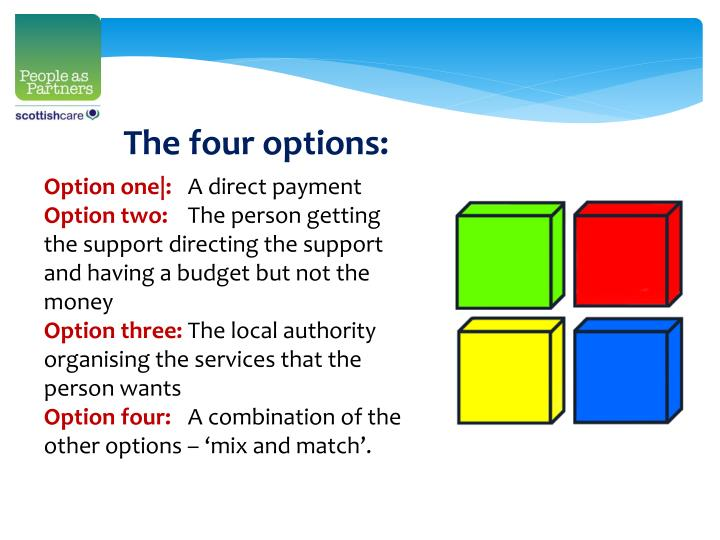 The four options: