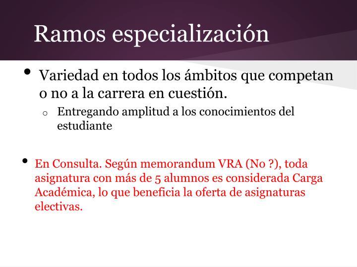 Ramos especialización