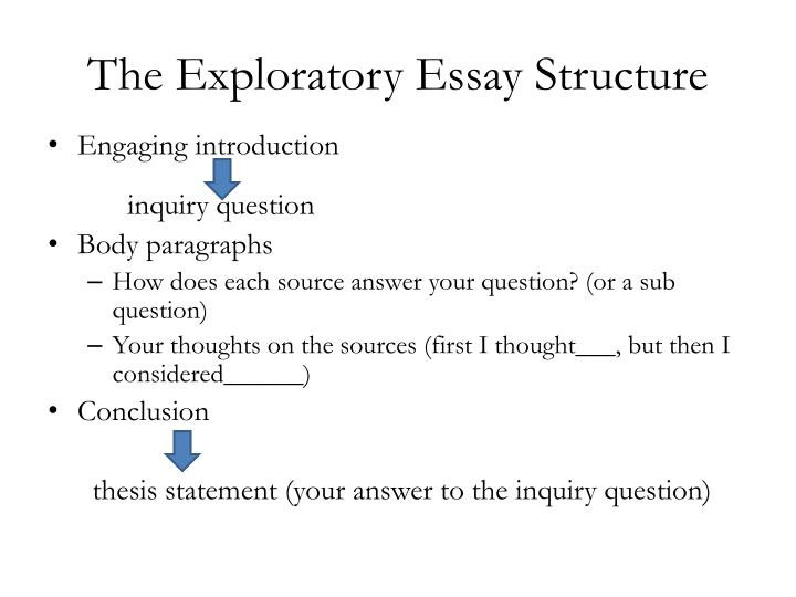 The Exploratory Essay Structure