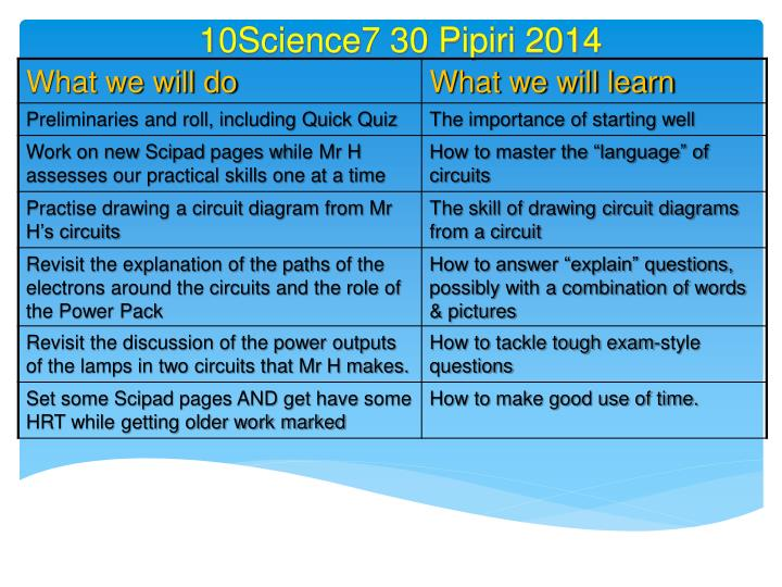 10Science7 30