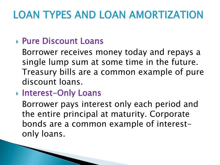 LOAN TYPES AND LOAN AMORTIZATION