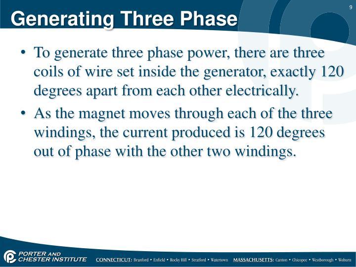 Generating Three Phase