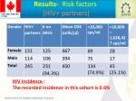 results risk factors hiv partners