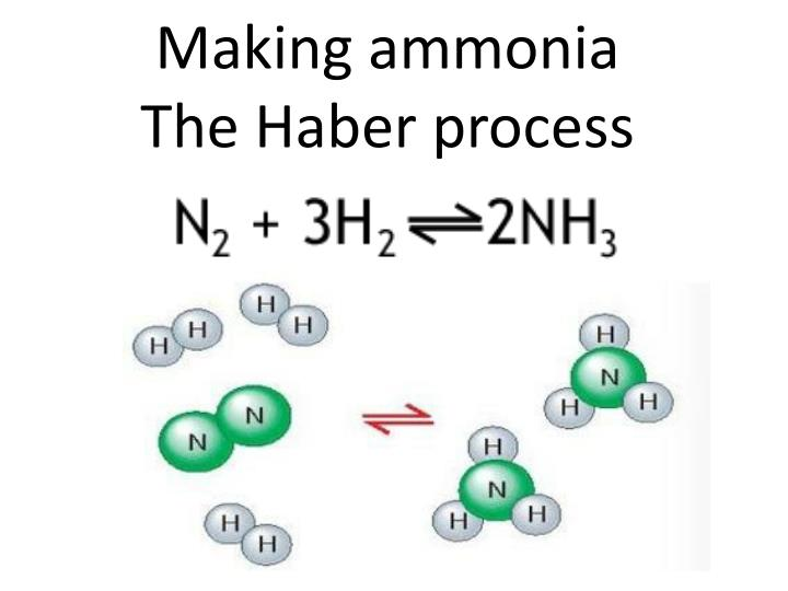 Ppt Making Ammonia The Haber Process Powerpoint Presentation Id