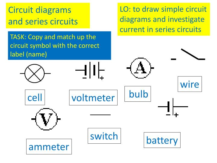 circuit diagrams and series circuits - powerpoint ppt presentation
