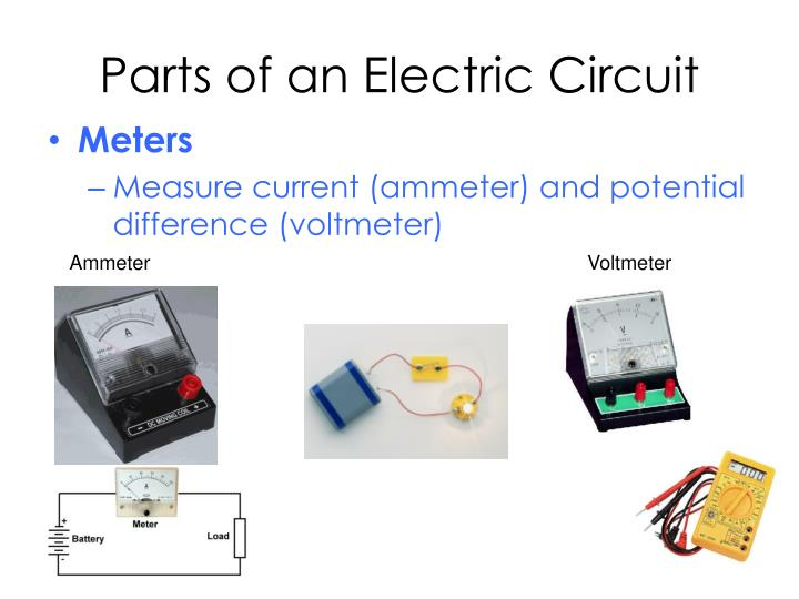 Parts of an Electric Circuit