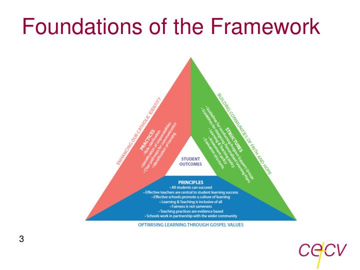 Foundations of the framework