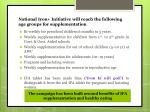 national iron initiative will reach the following age groups for supplementation