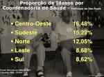 propor o de idosos por coordenadoria de sa de munic pio de s o paulo