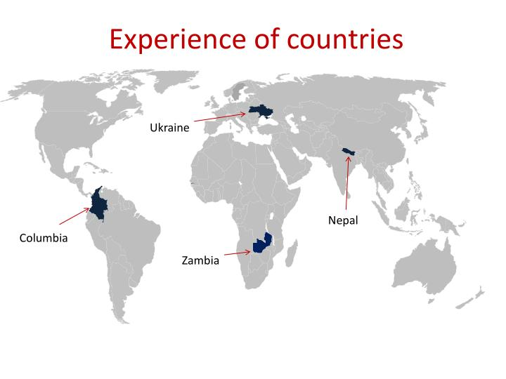 Experience of countries