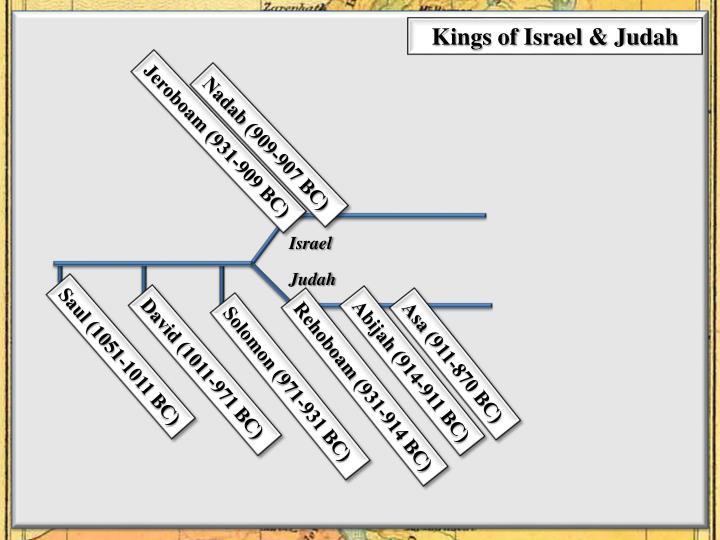 Kings of Israel & Judah