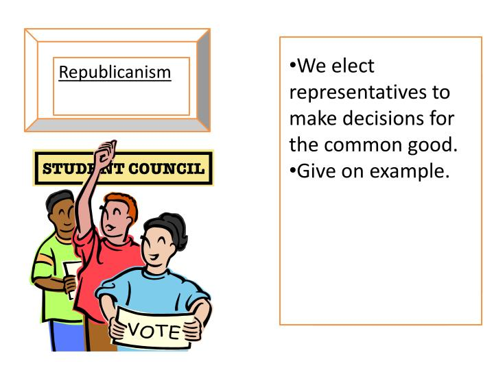 PPT - Popular Sovereignty PowerPoint Presentation - ID:2869953