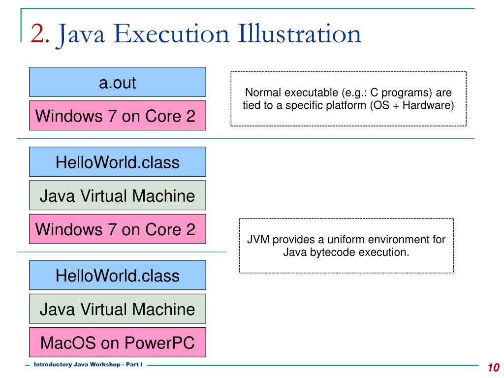 PPT - Java Workshop Part #1 PowerPoint Presentation - ID:2870031