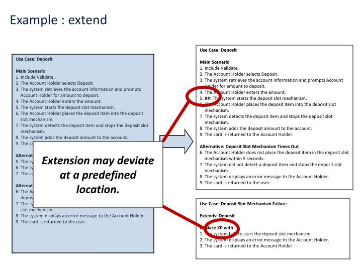 Example : extend
