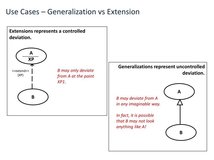 Use Cases – Generalization vs Extension