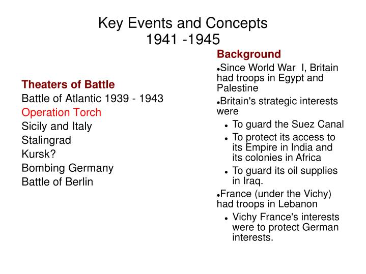 Key events and concepts 1941 1945