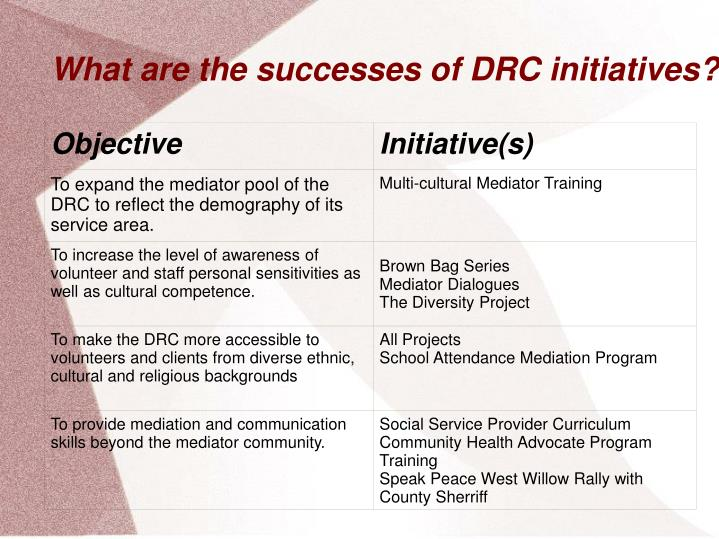 What are the successes of DRC initiatives?