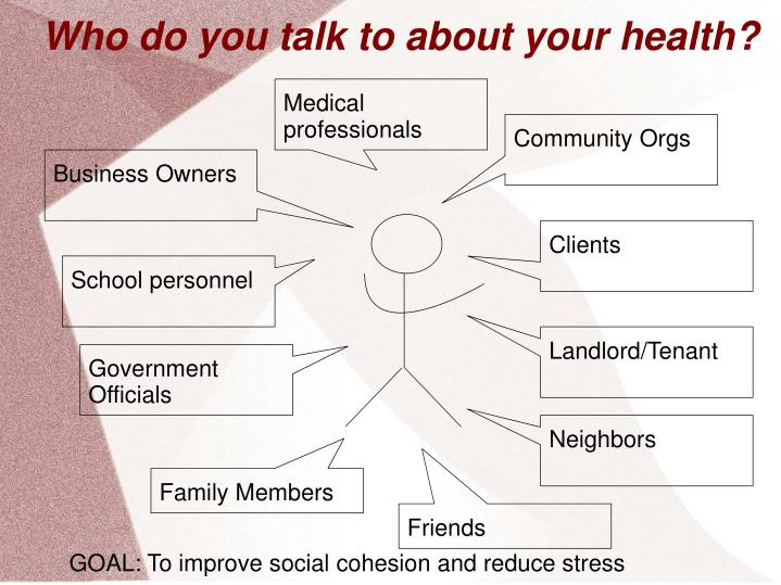 Who do you talk to about your health?