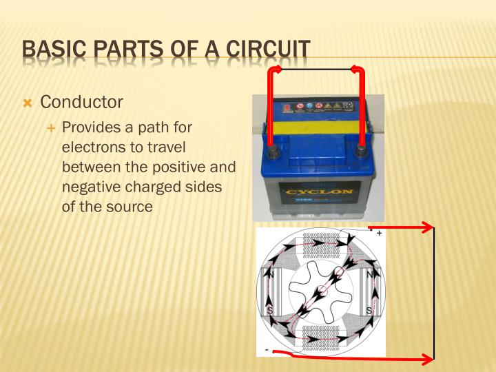 BASIC PARTS OF A CIRCUIT