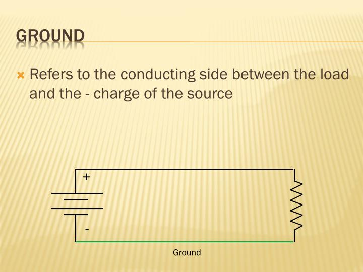 Refers to the conducting side between the load and the - charge of the source