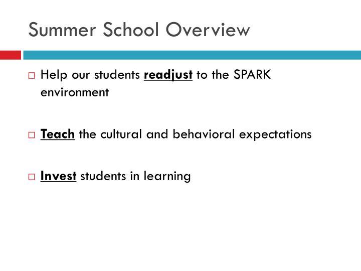 Summer School Overview