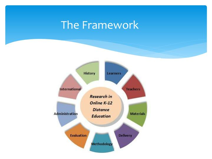 developing a framework for cyberlaw essay Here are some strategies to develop of an effective theoretical framework: examine your thesis title and research problem  the research problem anchors your entire study and forms the basis from which you construct your theoretical framework.