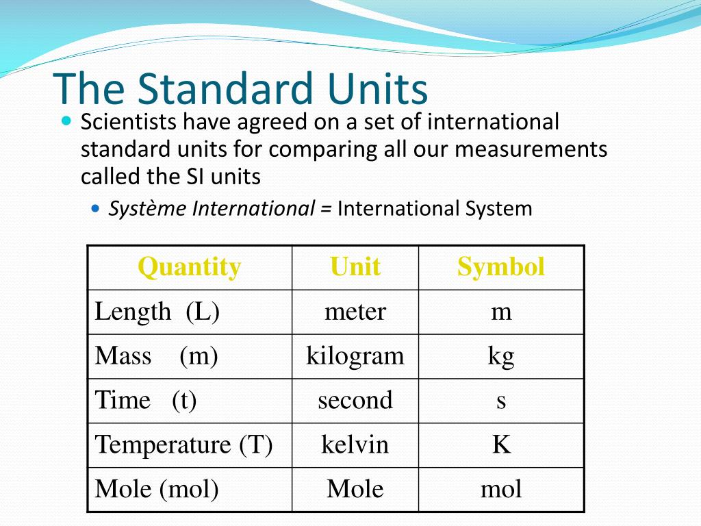 PPT - Unit 2 PowerPoint Presentation, free download - ID ...