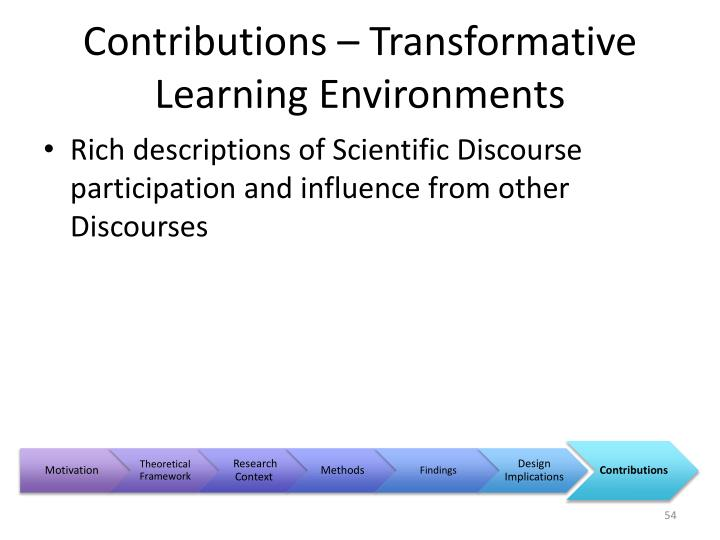 Contributions – Transformative Learning Environments