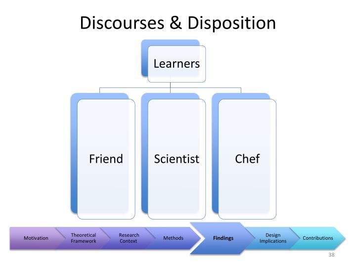 Discourses & Disposition