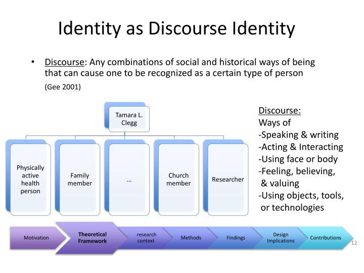 Identity as Discourse Identity