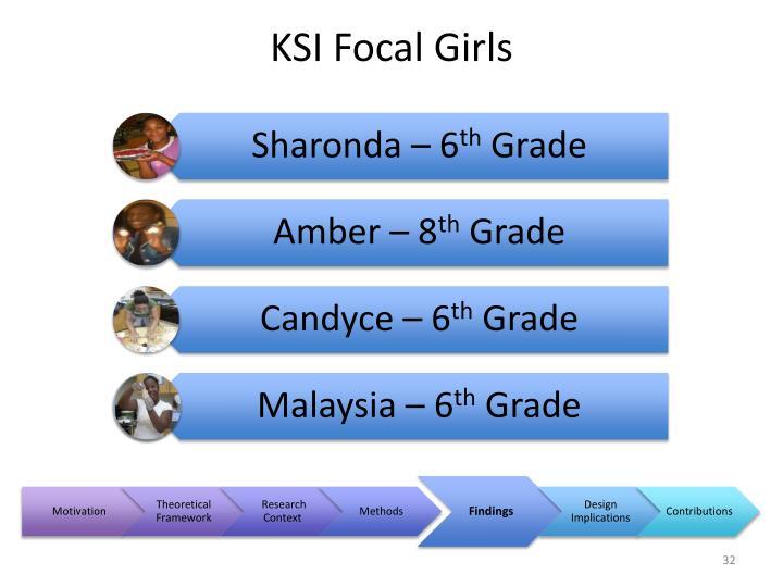 KSI Focal Girls