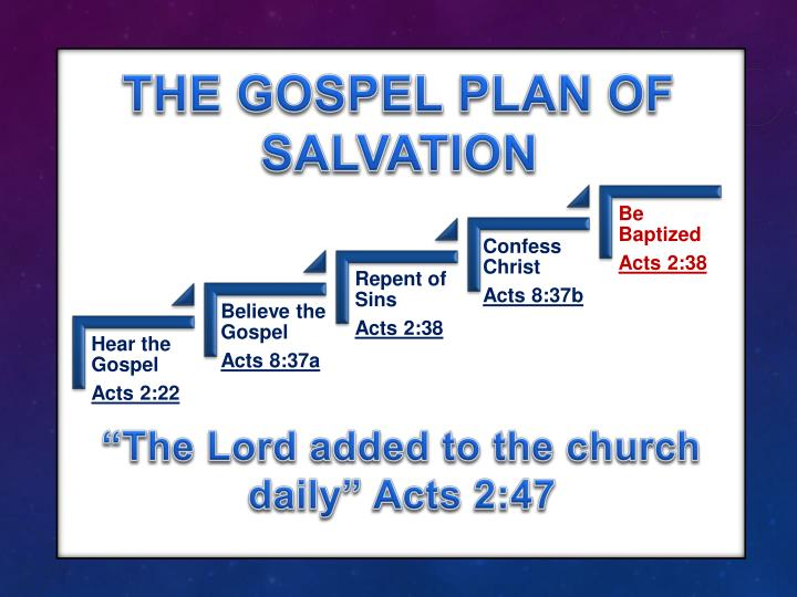 THE GOSPEL PLAN OF SALVATION
