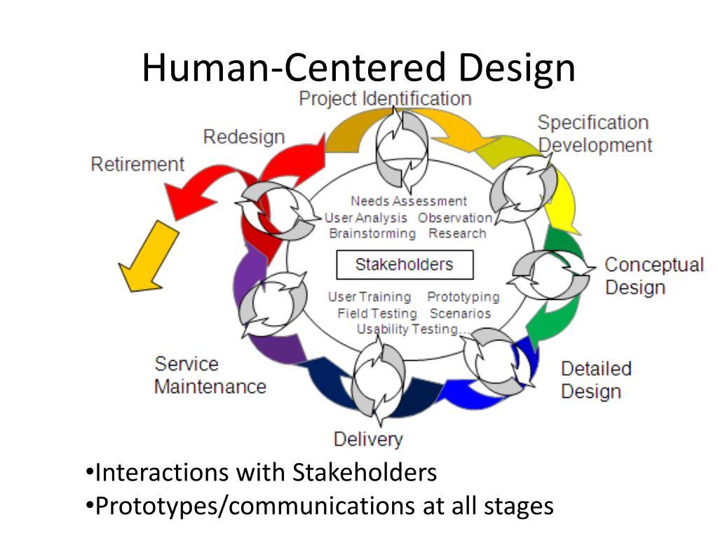 PPT - Engineering Design Process PowerPoint Presentation ...