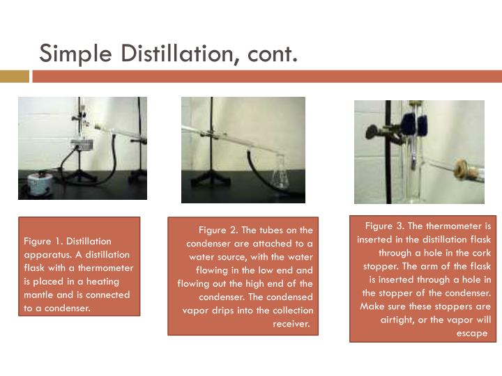 simple distillation report 2 Che 317 simple distillation interpretation of results and the report in addition to learning the technique of performing a distillation, you have had the opportunity to observe at first hand the behavior of a reasonably pure compound in the distillation process.