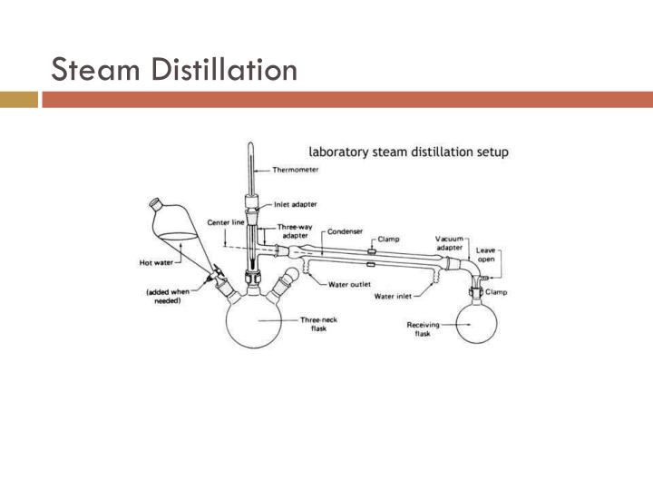 PPT - DISTILLATION LAB #2 PowerPoint Presentation - ID:2871506