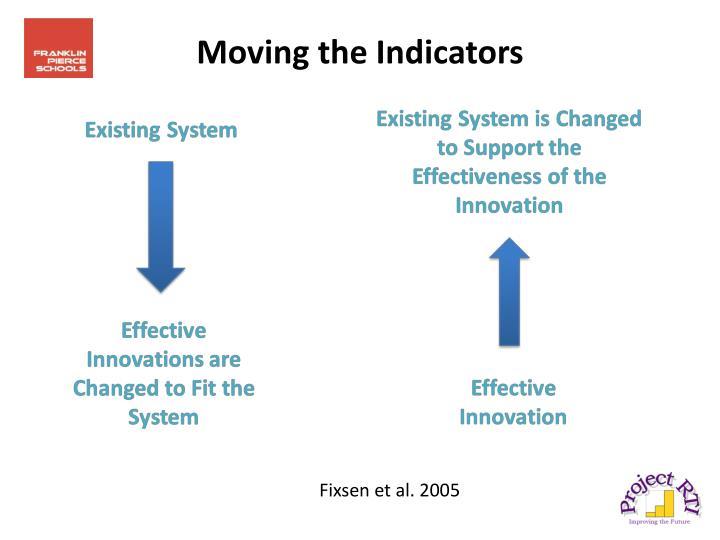 Moving the Indicators