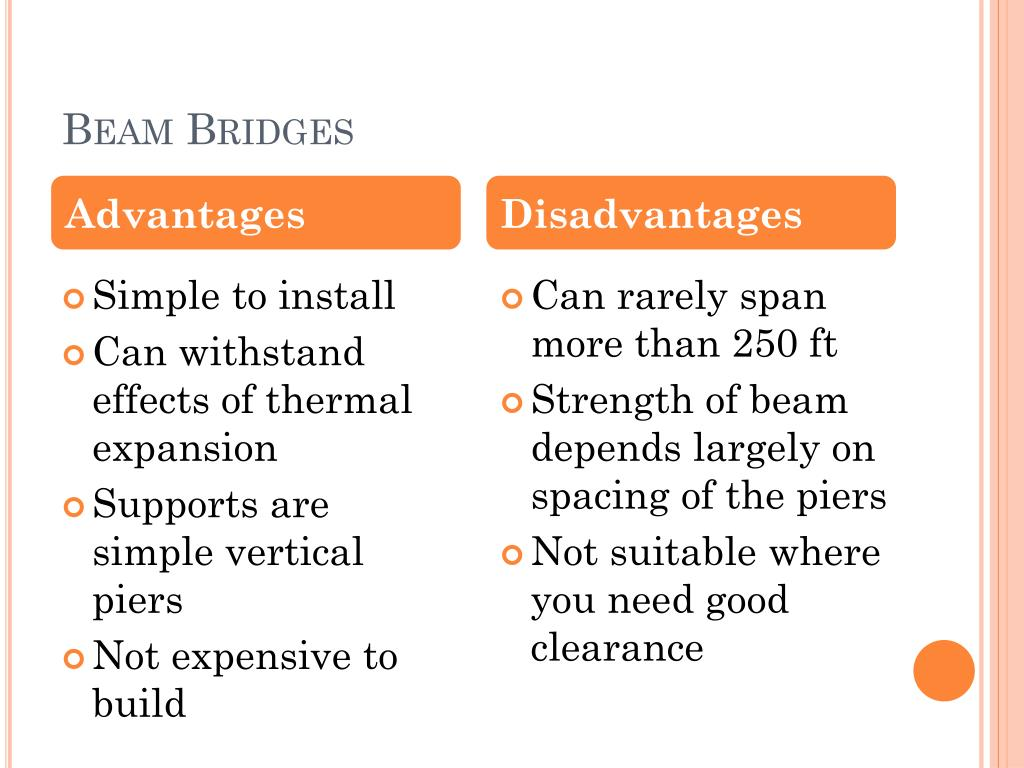 PPT - Bridges PowerPoint Presentation - ID:2871776