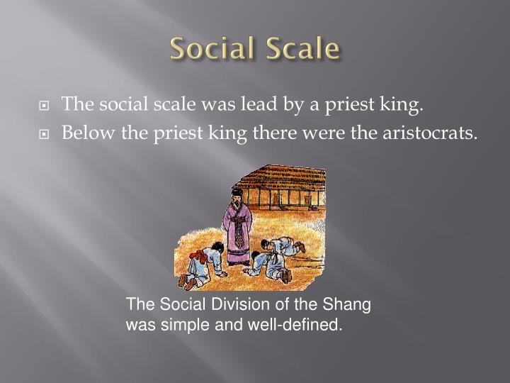 Social Scale