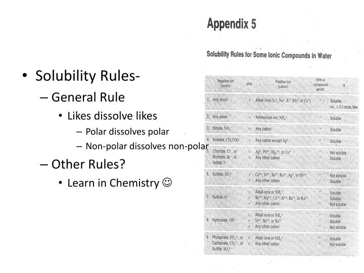 Solubility Rules-