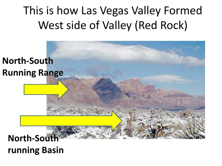 This is how Las Vegas Valley Formed