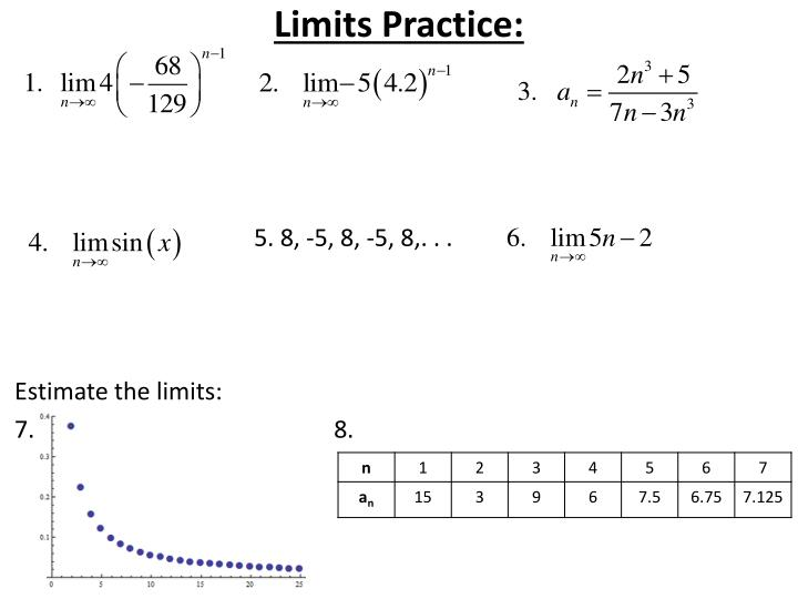 Limits Practice: