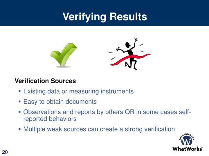 Verifying Results