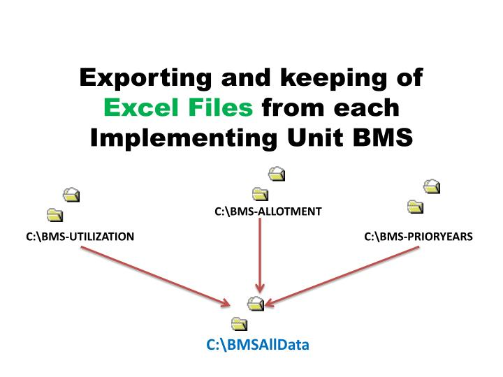 Exporting and keeping of excel files from each implementing unit bms