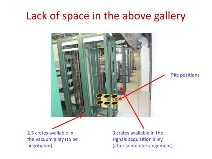 Lack of space in the above gallery