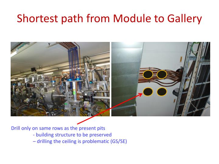 Shortest path from Module to Gallery
